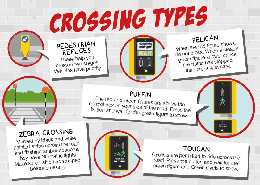 Types of Road Crossings